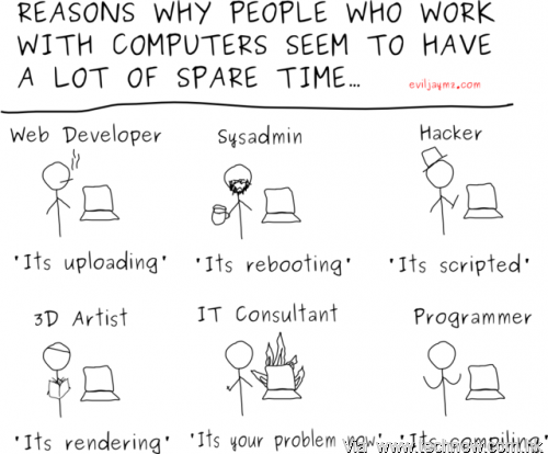 _reasons_why_people_who_work_with_computers_seem_to_have_a_lot_of_spare_time