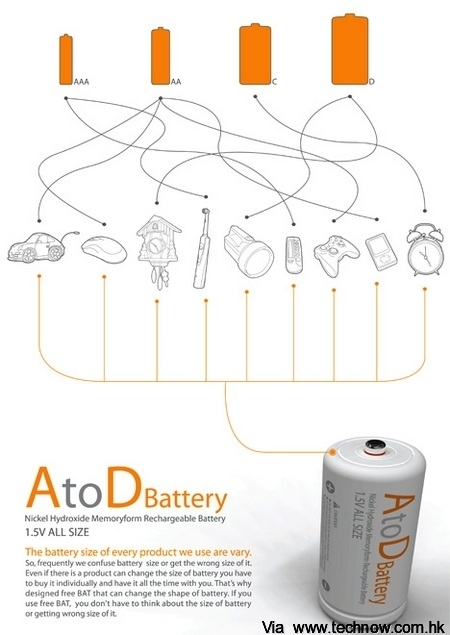 AtoD-Rechargeable-Battery-3