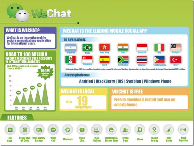 WeChat infographic Aug 2013